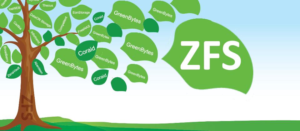 ZFS檔案系統儲存應用7大優勢