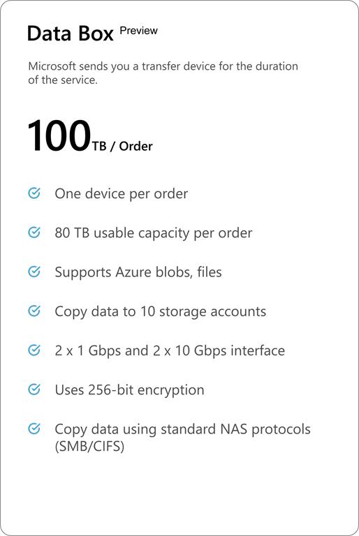 鎖定中小企業資料上雲需求,微軟Azure推出Data Box Disk | iThome