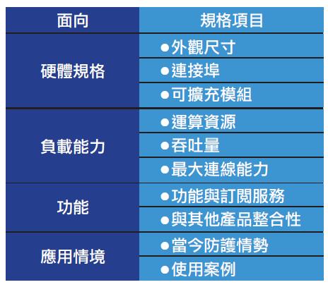 926-14-%E5%9C%96%E8%A1%A801.png