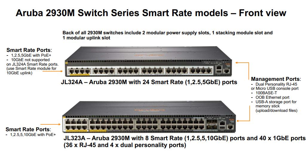 搭配2 5GbE和5GbE網路模組,Aruba交換器支援物聯網與SDN | iThome