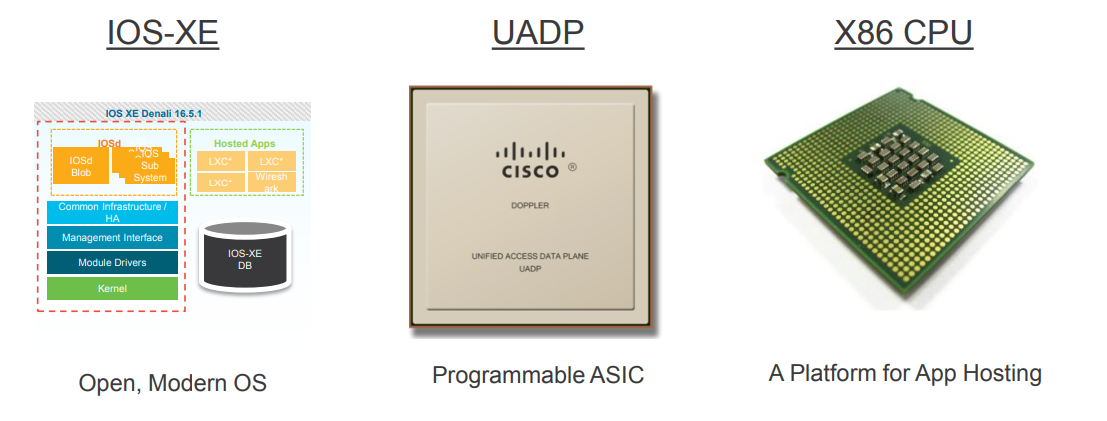 同時支援25Gb和100Gb網路,思科推出新一代核心交換器  iThome