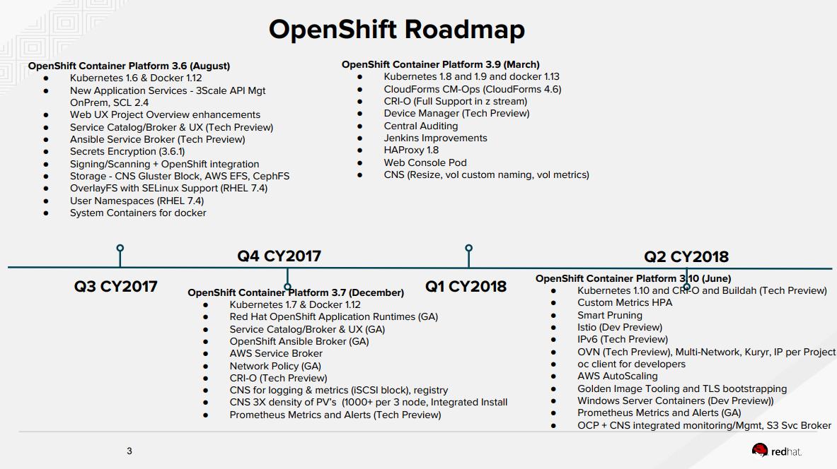 版本演进,CPU与GPU资源管理扩充