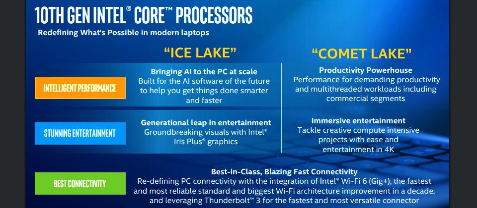 英特尔发布第十代Intel Core处理器Comet Lake,专供笔记本电脑使用