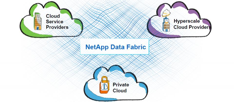面對分散在不同雲端環境中的資料儲存,NetApp希望提供可統合管理的架構