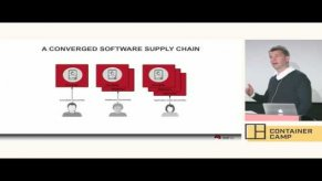 Embedded thumbnail for A Security State of Mind: Continuous Security for Containers & DevOps - Chris Van Tuin (Red Hat)