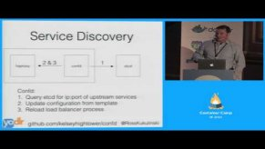 Embedded thumbnail for Building Microservices with CoreOS and etcd