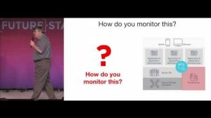 """Embedded thumbnail for FutureStack16 SF: """"Monitoring the Dynamic Nature of the Cloud,"""" Lee Atchison, New Relic"""