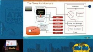 Embedded thumbnail for Codership - Galera Cluster provisioning and management with Trov