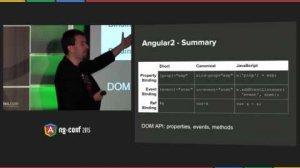 Embedded thumbnail for ng-conf 2015 Keynote- Angular 2