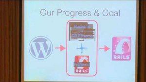 Embedded thumbnail for 百大媒體網站從 WordPress 到 Rails 的大小事