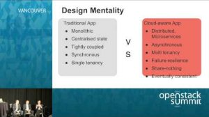 Embedded thumbnail for Enabling Business Agility with OpenStack