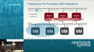 Embedded thumbnail for F5 Networks: LBaaS, Now What?