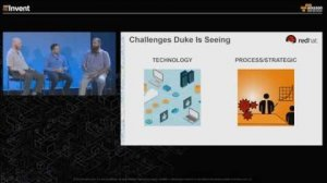 Embedded thumbnail for AWS re:Invent 2015 | (DVO311) Containers, Red Hat & AWS For Extreme IT Agility