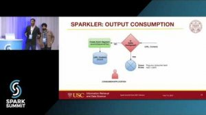Embedded thumbnail for Sparkler—Crawler on Apache Spark: Spark Summit East talk by Karanjeet Singh