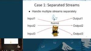 Embedded thumbnail for Fluentd vs. Logstash for OpenStack Log Management