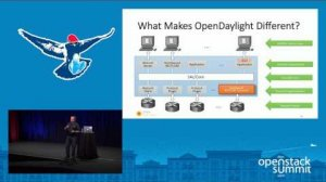 Embedded thumbnail for OpenDaylight- Collaborating with OpenDaylight for a Network-Enabled Cloud