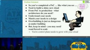 Embedded thumbnail for Control Plane Architectures Design Solutions