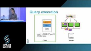 Embedded thumbnail for Opaque: A Data Analytics Platform with Strong Security: Spark Summit East talk by Wenting Zheng