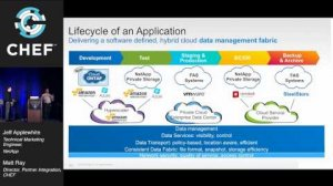 Embedded thumbnail for Use Chef to Manage Your NetApp Storage Infrastructure - ChefConf 2015