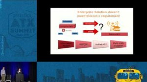 Embedded thumbnail for OPEN O(Orchestration) Integration of NFVO and SDNO Deploy End t