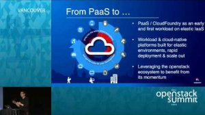 Embedded thumbnail for Swisscom Presents Building Scalable Clouds for Application Delivery on OpenStack