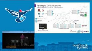 Embedded thumbnail for SDN Scale-out Testing at OpenStack Innovation Center (OSIC)