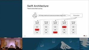 Embedded thumbnail for Building web-applications using OpenStack Swift
