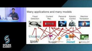 Embedded thumbnail for Clipper: A Low Latency Online Prediction Serving System: Spark Summit East talk by Dan Crankshaw