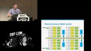 Embedded thumbnail for The art of cache timing covert channel on x86 multi core