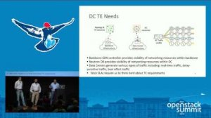 Embedded thumbnail for From Neutron to Neutron- SDN-Driven Backbone Traffic Engineering
