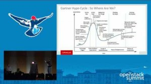 Embedded thumbnail for Oracle- Spanning the Last Mile- What do Enterprises Need from OpenStack?