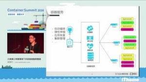 Embedded thumbnail for Container Summit 2016 - 大規模公有雲環境下的容器微服務實踐