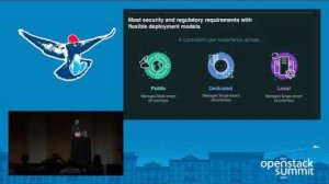 Embedded thumbnail for IBM- The Open Cloud- A Platform of Possibilities