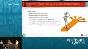 Embedded thumbnail for OpenStack at MiMedia: Scalable Consumer Media