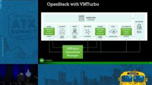 Embedded thumbnail for Guaranteeing Performance in High-Density OpenStack Environments