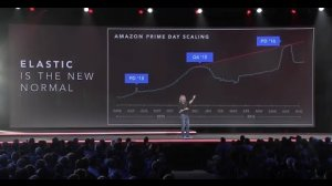 Embedded thumbnail for AWS re:Invent 2016: Tuesday Night Live with James Hamilton