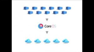 Embedded thumbnail for Building Enterprise Appliances With CoreOS