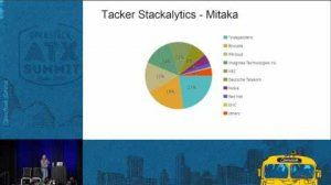 Embedded thumbnail for Tacker - Building an Open Platform for NFV Orchestration