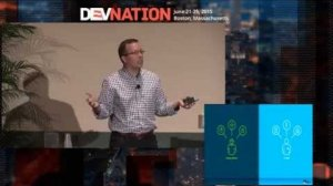 Embedded thumbnail for DevNation 2015 Keynote  - The future of development with Kubernetes and Docker