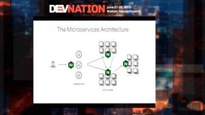Embedded thumbnail for DevNation 2015 - Making the case for microservices