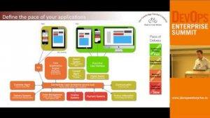 Embedded thumbnail for DOES14 - 10 Enterprise Tips for DevOps Success