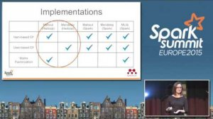 Embedded thumbnail for Sparkling Science up with Research Recommendations