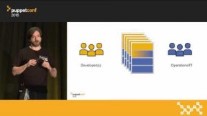 Embedded thumbnail for Successful Puppet Implementation in Large Organizations – James Sweeny at PuppetConf 2016