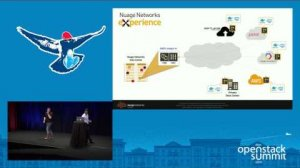 Embedded thumbnail for Nuage Networks- Nuage X   One Small Step for SDN, One Giant Leap for the DevOps Community