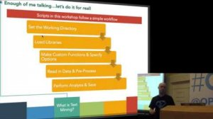 Embedded thumbnail for ODSC West 2015 | Introduction to text mining using R
