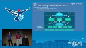 Embedded thumbnail for Operations as a Service- Lessons Learnt Operating Multiple Cloud Foundry on OpenStack Deployments