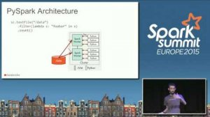 Embedded thumbnail for Spark in Production: Lessons from 100+ Production Users
