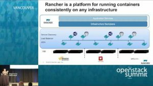 Embedded thumbnail for Rancher Labs