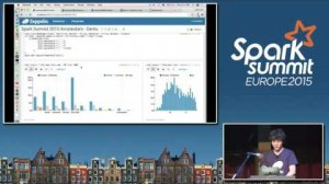 Embedded thumbnail for Data Science Lifecycle with Zeppelin and Spark