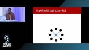 Embedded thumbnail for Time evolving Graph Processing on Commodity Clusters: Spark Summit East talk by Anand Iyer